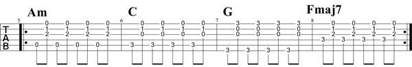 Kompa Counting Stars - gitarrkomp fingerspel
