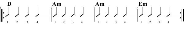 Kompa Clocks på gitarr - ackordföljd